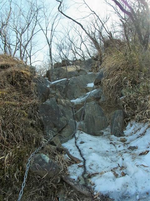 檜洞丸(日陰沢~犬越路コース) 登山口コースガイド 大笄の鎖場 【登山口ナビ】
