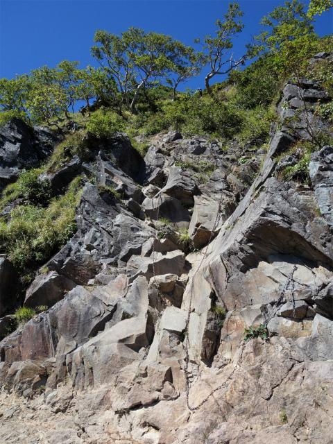 八ヶ岳・赤岳(真教寺尾根) 登山口コースガイド 森林限界付近の鎖場【登山口ナビ】