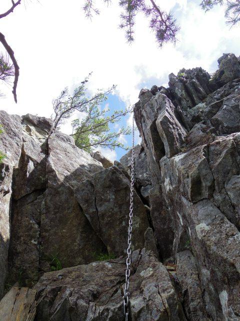 鶏冠山・木賊山(鶏冠尾根) 登山口コースガイド 第二岩峰【登山口ナビ】