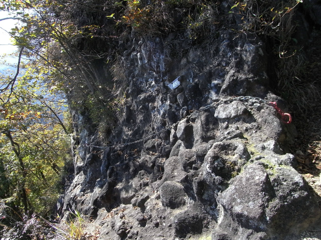 表妙義・金洞山(中ノ岳~鷹戻し~相馬岳) 登山口コースガイド 東岳エスケープルート分岐【登山口ナビ】