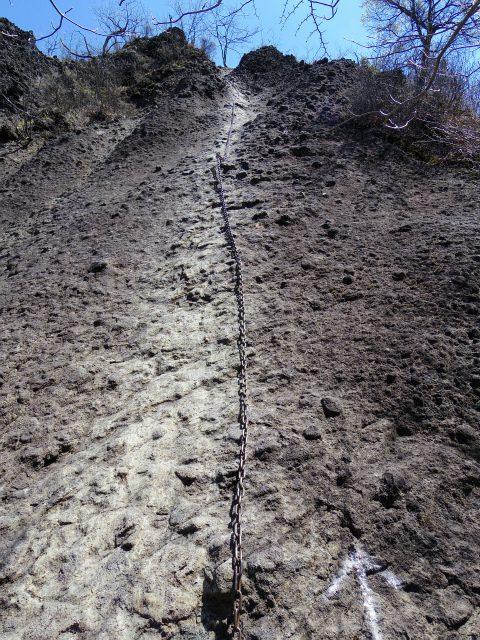 表妙義 白雲山(大の字~相馬岳)30m鎖場【登山口コースガイド】