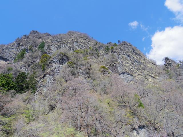 表妙義 白雲山(大の字~相馬岳)【登山口コースガイド】