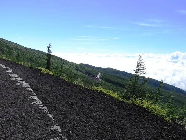 富士山 御中道(大沢崩れ) 登山口コースガイド 探勝路からの富士スバルライン【登山口ナビ】
