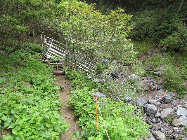 富士山 御中道(大沢崩れ) 登山口コースガイド 一番沢【登山口ナビ】