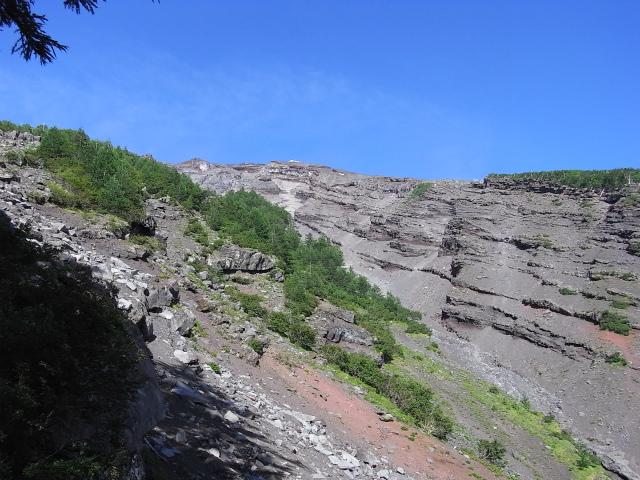 富士山 御中道(大沢崩れ) 登山口コースガイド【登山口ナビ】
