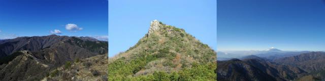 登山口ナビ 2018年1月アクセスランキング【人気の山ランキング】