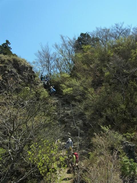 塔ノ岳(烏尾尾根) 登山口コースガイド 行者ヶ岳鎖場【登山口ナビ】