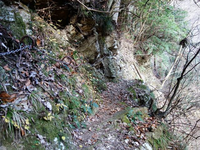 三峰山(物見峠~不動尻周回)登山口コースガイド トラバース 【登山口ナビ】