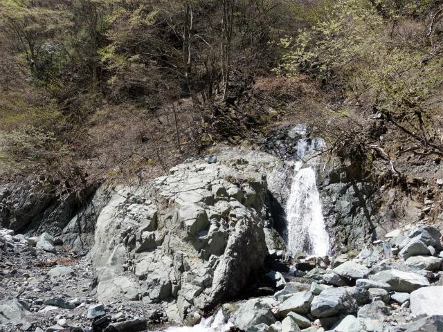 早戸大滝(最新版/台風19号後の状況)コースガイド 支沢の小滝【登山口ナビ】