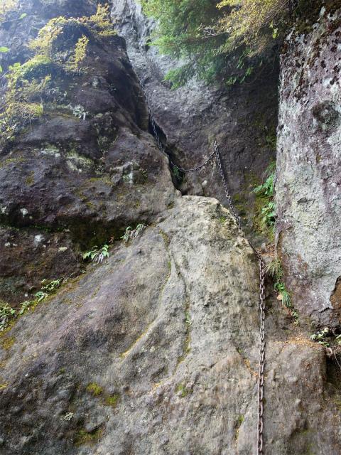 武尊山(不動岳~川場剣ヶ峰)登山口コースガイド 背すり岩の鎖場【登山口ナビ】