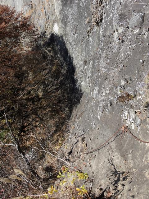 裏妙義・丁須の頭(籠沢コース~三方境周回)登山口コースガイド 赤岩の岩壁直下のトラバース【登山口ナビ】
