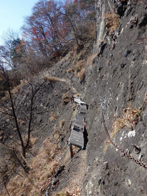 裏妙義・丁須の頭(籠沢コース~三方境周回)登山口コースガイド 赤岩の岩壁直下の桟道【登山口ナビ】