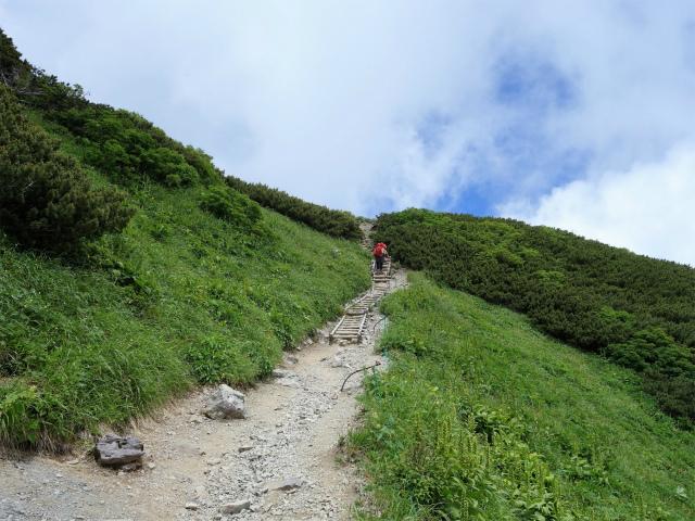 北岳(右俣コース)登山口コースガイド【登山口ナビ】